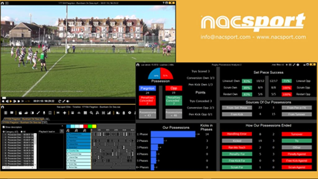 Filming and analysing your teams performance